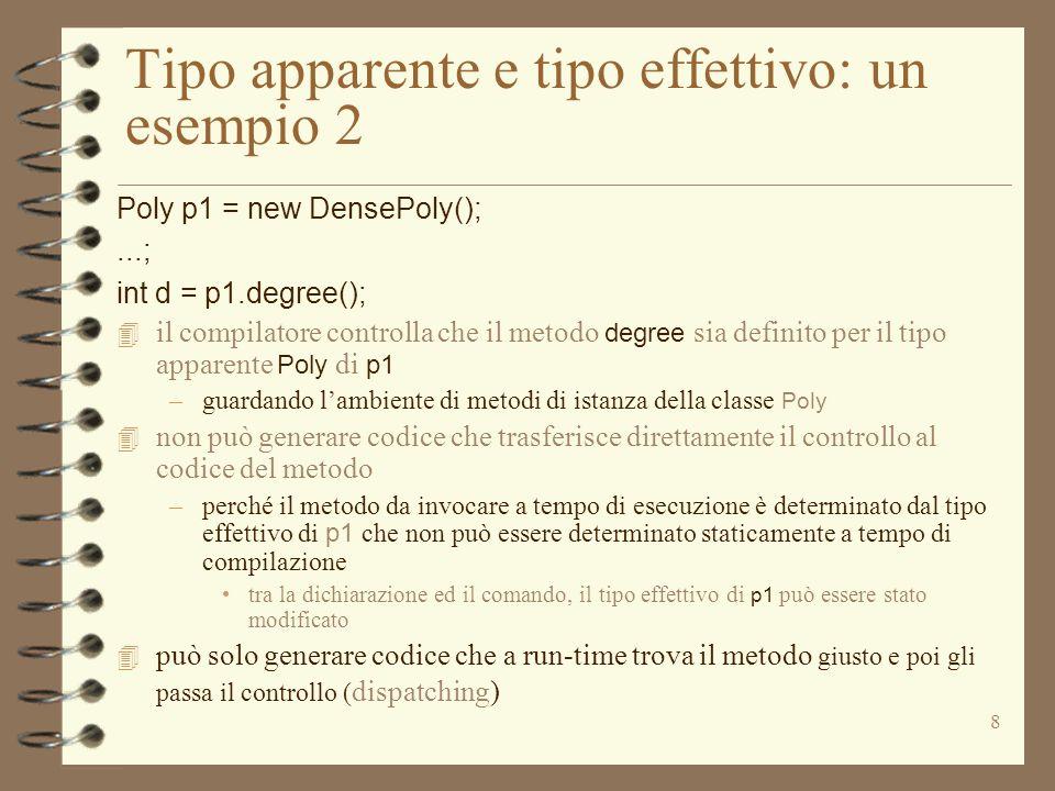 8 Tipo apparente e tipo effettivo: un esempio 2 Poly p1 = new DensePoly();...; int d = p1.degree(); il compilatore controlla che il metodo degree sia definito per il tipo apparente Poly di p1 –guardando lambiente di metodi di istanza della classe Poly 4 non può generare codice che trasferisce direttamente il controllo al codice del metodo –perché il metodo da invocare a tempo di esecuzione è determinato dal tipo effettivo di p1 che non può essere determinato staticamente a tempo di compilazione tra la dichiarazione ed il comando, il tipo effettivo di p1 può essere stato modificato 4 può solo generare codice che a run-time trova il metodo giusto e poi gli passa il controllo ( dispatching)