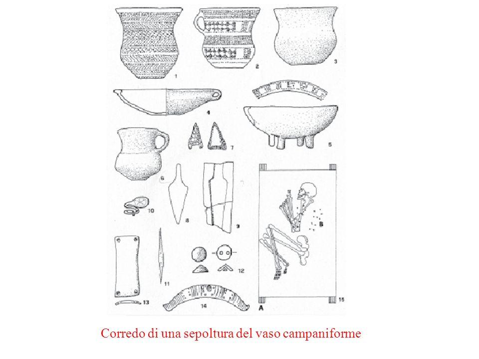 0,709 0,711 0,713 0,715 0,717 87 Sr/ 86 Sr Grafico a dispersione dello Stronzio presente nel suolo in rapporto allo 87 Sr / 86 nelle ossa e nei denti di 75 campioni provenienti dalle sepolture del vaso campaniforme della Baviera Ossa Denti