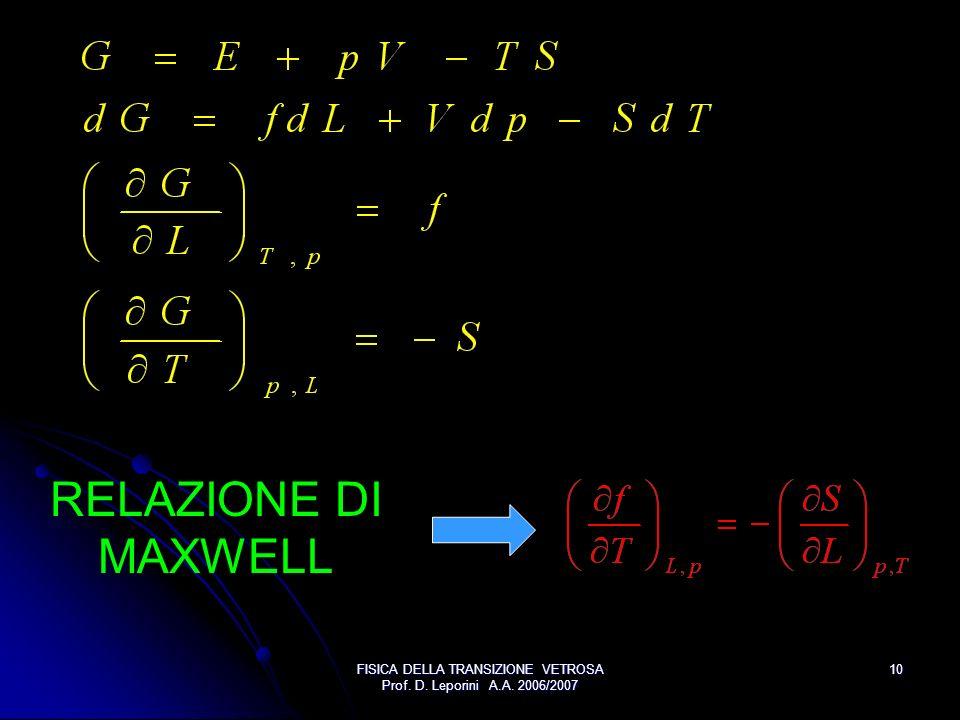 FISICA DELLA TRANSIZIONE VETROSA Prof. D. Leporini A.A. 2006/2007 10 RELAZIONE DI MAXWELL