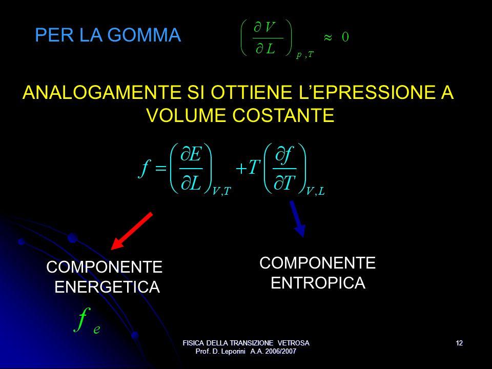 FISICA DELLA TRANSIZIONE VETROSA Prof. D. Leporini A.A. 2006/2007 12 PER LA GOMMA ANALOGAMENTE SI OTTIENE LEPRESSIONE A VOLUME COSTANTE COMPONENTE ENE