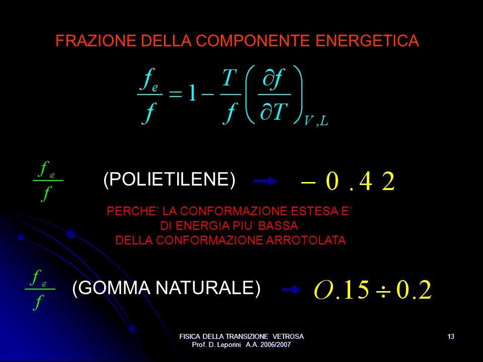 FISICA DELLA TRANSIZIONE VETROSA Prof. D. Leporini A.A. 2006/2007 13 FRAZIONE DELLA COMPONENTE ENERGETICA (POLIETILENE) (GOMMA NATURALE) PERCHE LA CON