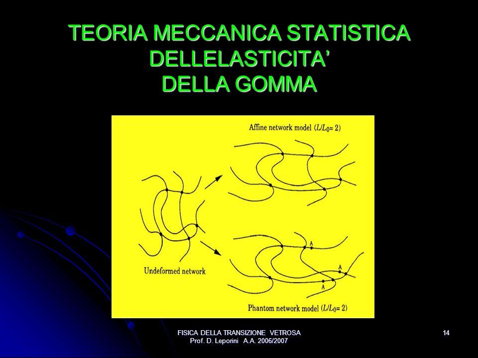 FISICA DELLA TRANSIZIONE VETROSA Prof. D. Leporini A.A. 2006/2007 14 TEORIA MECCANICA STATISTICA DELLELASTICITA DELLA GOMMA