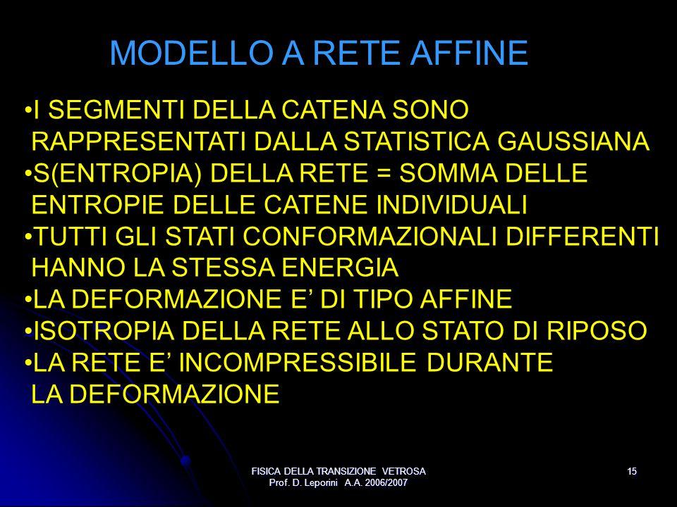 FISICA DELLA TRANSIZIONE VETROSA Prof. D. Leporini A.A. 2006/2007 15 MODELLO A RETE AFFINE I SEGMENTI DELLA CATENA SONO RAPPRESENTATI DALLA STATISTICA