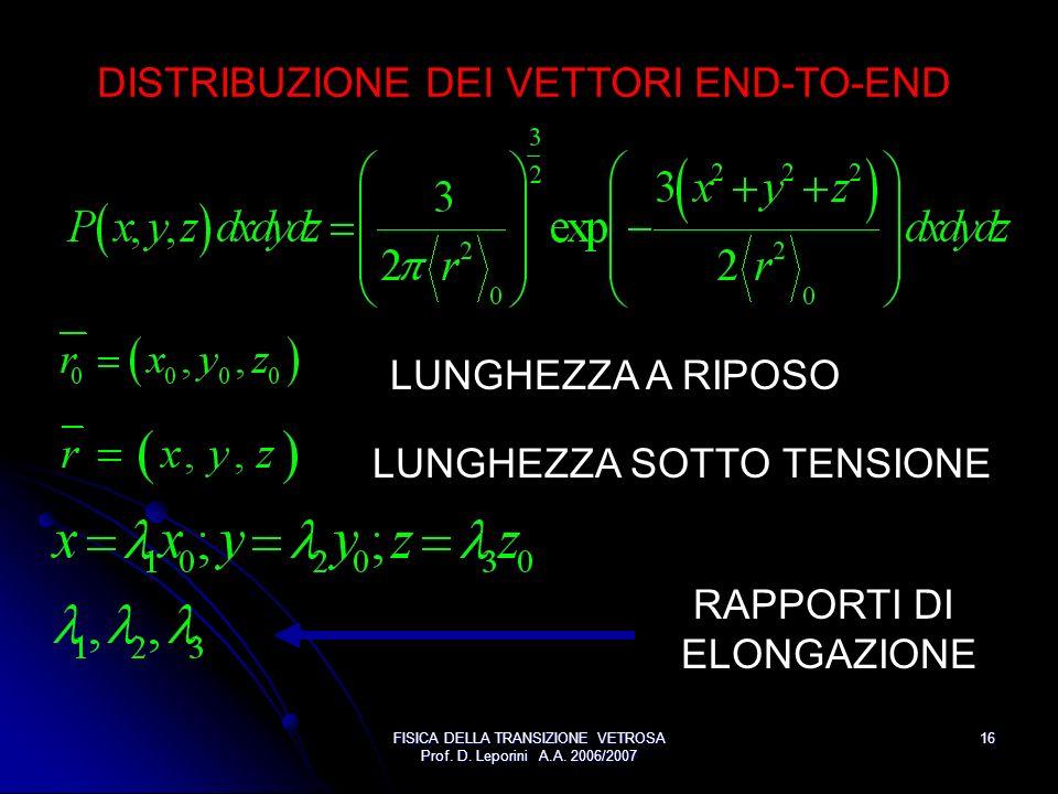 FISICA DELLA TRANSIZIONE VETROSA Prof. D. Leporini A.A. 2006/2007 16 DISTRIBUZIONE DEI VETTORI END-TO-END LUNGHEZZA A RIPOSO LUNGHEZZA SOTTO TENSIONE