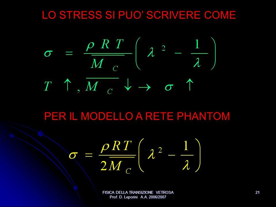 FISICA DELLA TRANSIZIONE VETROSA Prof. D. Leporini A.A. 2006/2007 21 LO STRESS SI PUO SCRIVERE COME PER IL MODELLO A RETE PHANTOM