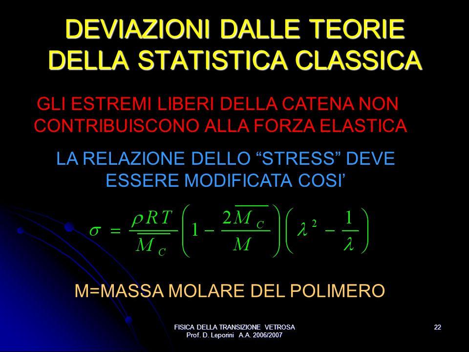 FISICA DELLA TRANSIZIONE VETROSA Prof. D. Leporini A.A. 2006/2007 22 DEVIAZIONI DALLE TEORIE DELLA STATISTICA CLASSICA GLI ESTREMI LIBERI DELLA CATENA