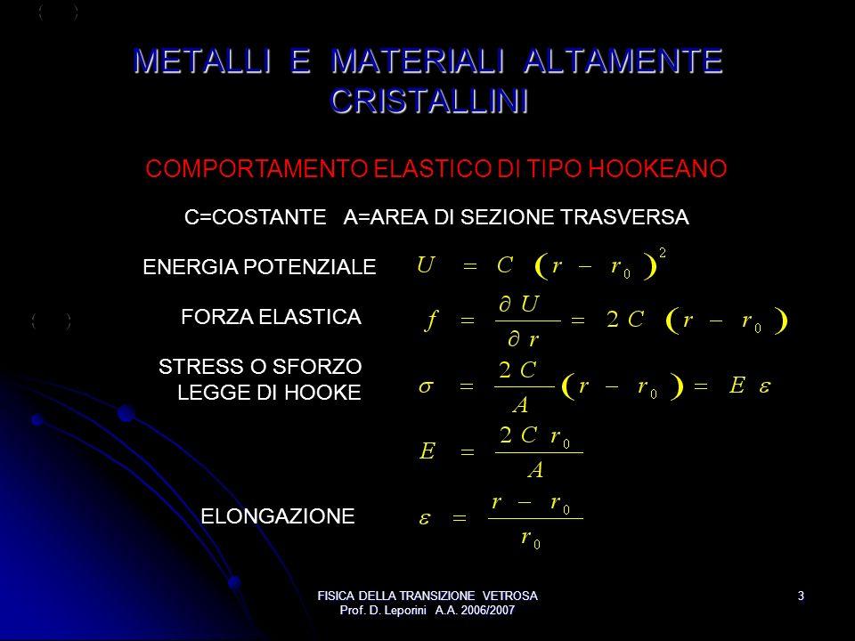 FISICA DELLA TRANSIZIONE VETROSA Prof. D. Leporini A.A. 2006/2007 3 METALLI E MATERIALI ALTAMENTE CRISTALLINI COMPORTAMENTO ELASTICO DI TIPO HOOKEANO