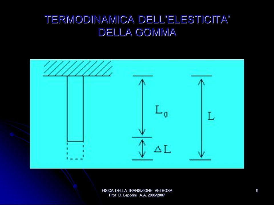 FISICA DELLA TRANSIZIONE VETROSA Prof. D. Leporini A.A. 2006/2007 6 TERMODINAMICA DELLELESTICITA DELLA GOMMA