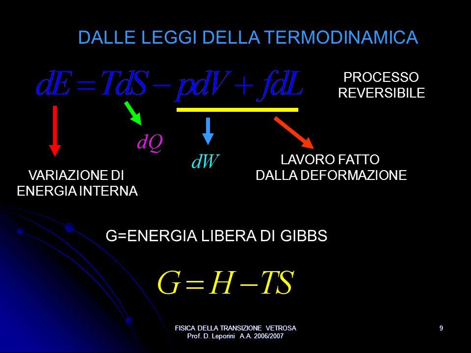 FISICA DELLA TRANSIZIONE VETROSA Prof. D. Leporini A.A. 2006/2007 9 DALLE LEGGI DELLA TERMODINAMICA VARIAZIONE DI ENERGIA INTERNA LAVORO FATTO DALLA D