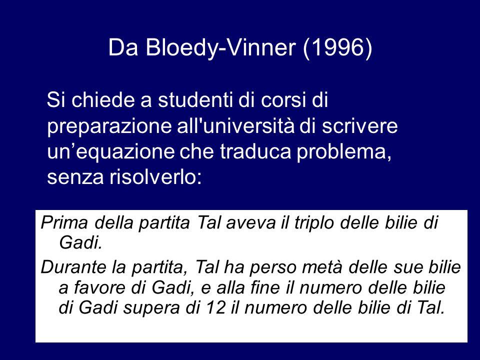 Da Bloedy-Vinner (1996) Si chiede a studenti di corsi di preparazione all'università di scrivere unequazione che traduca problema, senza risolverlo: P