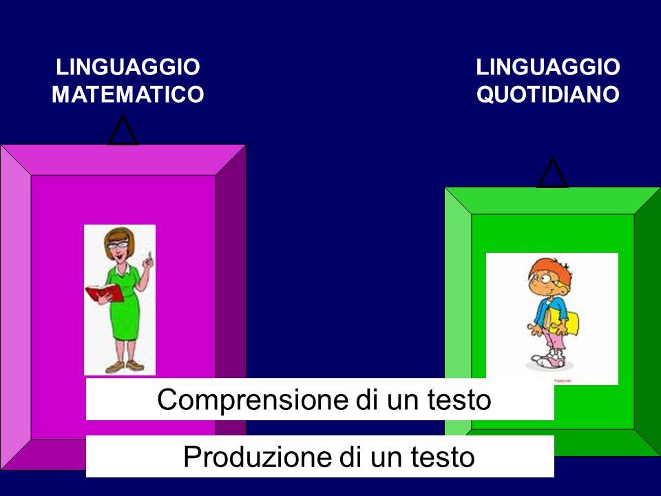 LINGUAGGIO MATEMATICO LINGUAGGIO QUOTIDIANO Comprensione di un testo Produzione di un testo