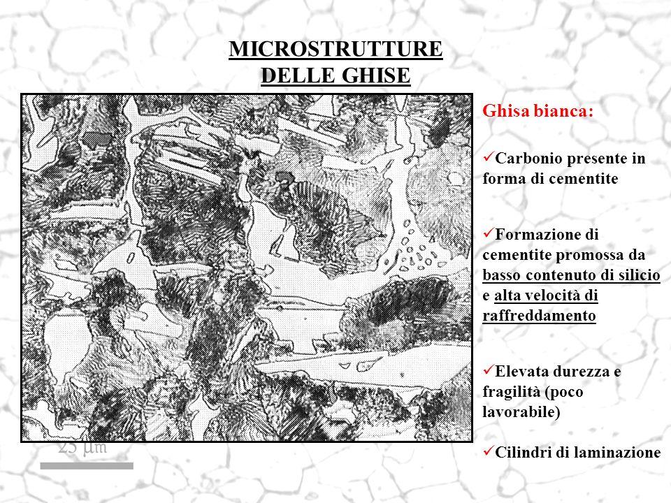 MICROSTRUTTURE DELLE GHISE Ghisa bianca: Carbonio presente in forma di cementite Formazione di cementite promossa da basso contenuto di silicio e alta