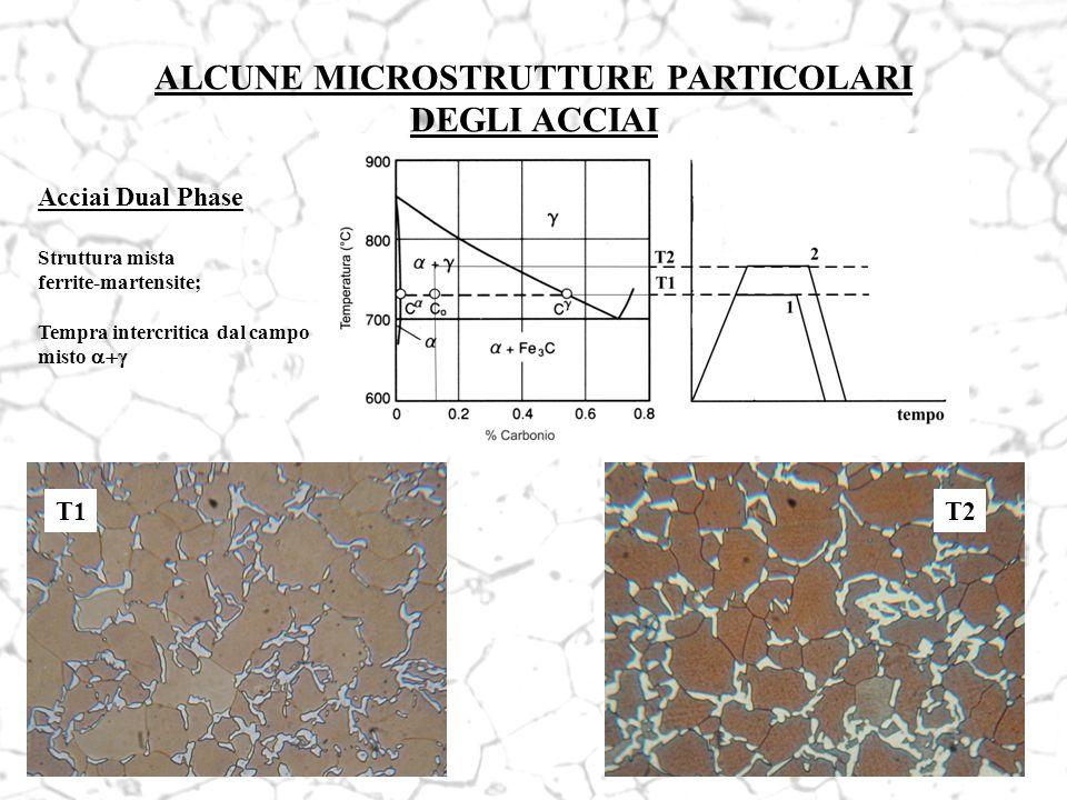 ALCUNE MICROSTRUTTURE PARTICOLARI DEGLI ACCIAI T1T2 Acciai Dual Phase Struttura mista ferrite-martensite; Tempra intercritica dal campo misto