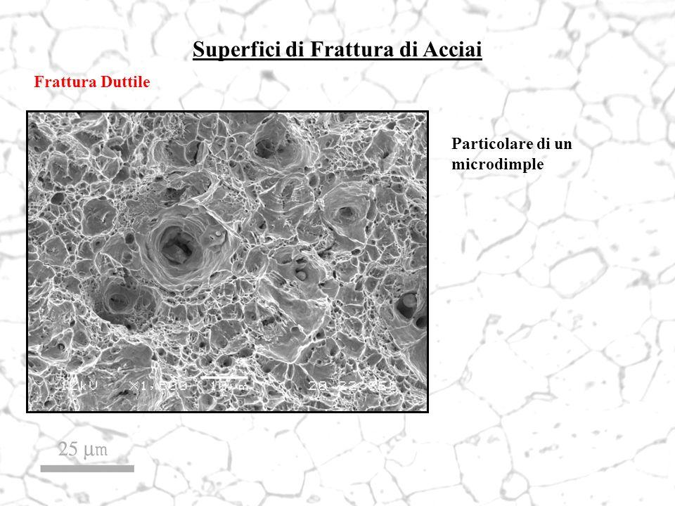Superfici di Frattura di Acciai Frattura Duttile Particolare di un microdimple