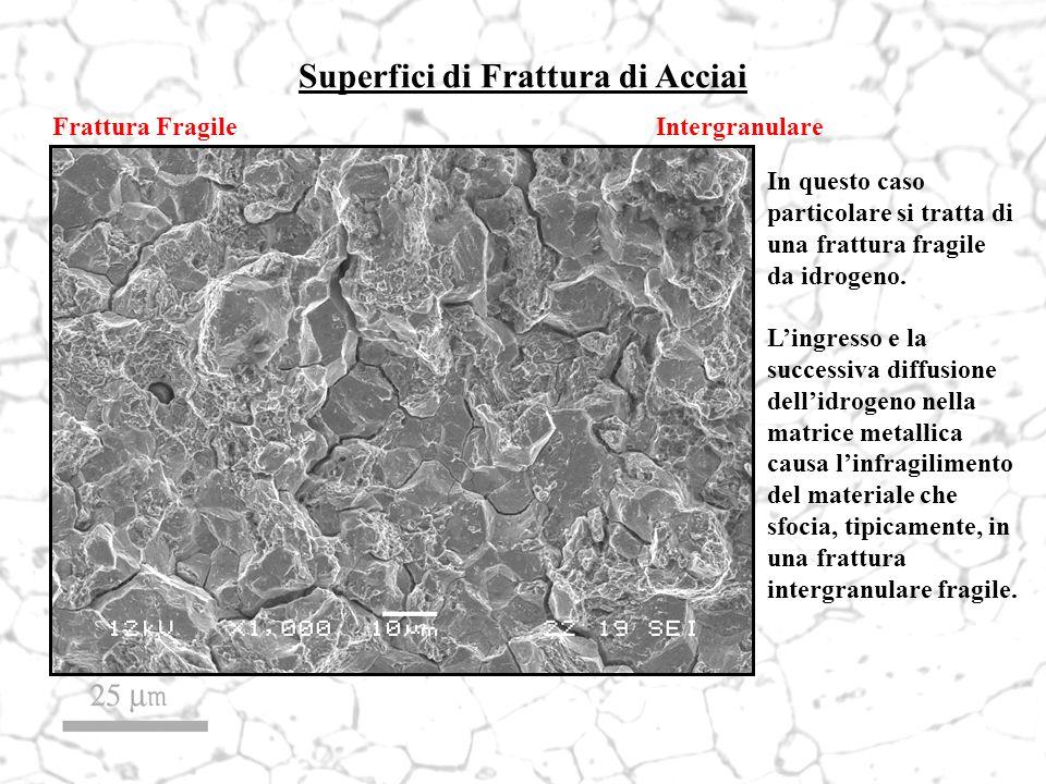 Superfici di Frattura di Acciai Frattura FragileIntergranulare In questo caso particolare si tratta di una frattura fragile da idrogeno. Lingresso e l