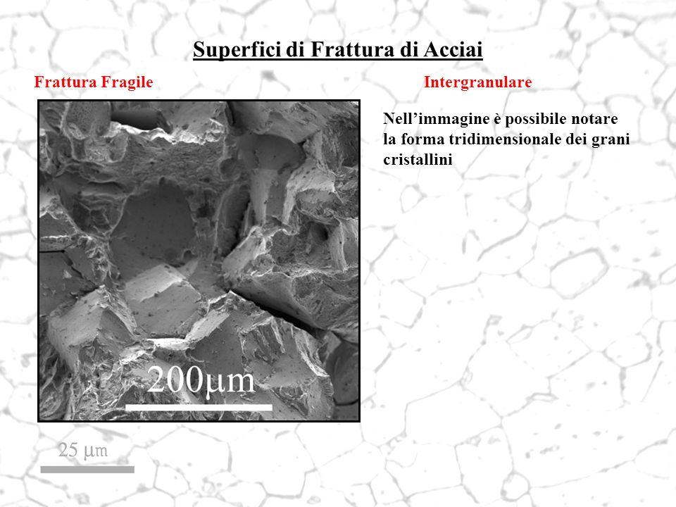 Superfici di Frattura di Acciai Frattura FragileIntergranulare Nellimmagine è possibile notare la forma tridimensionale dei grani cristallini