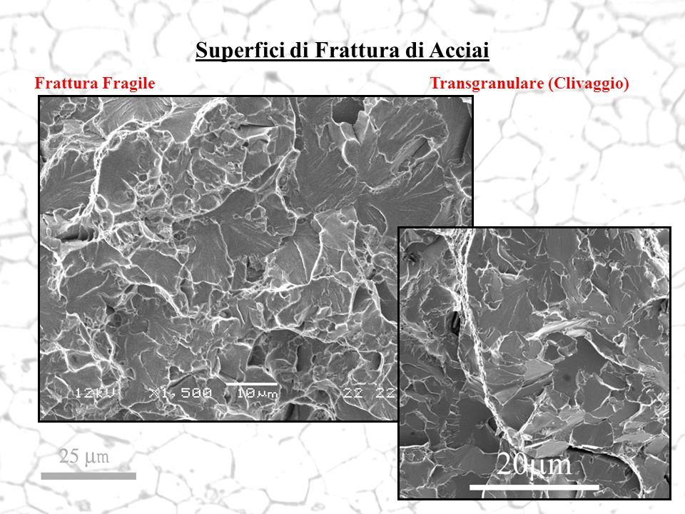 Superfici di Frattura di Acciai Frattura FragileTransgranulare (Clivaggio)