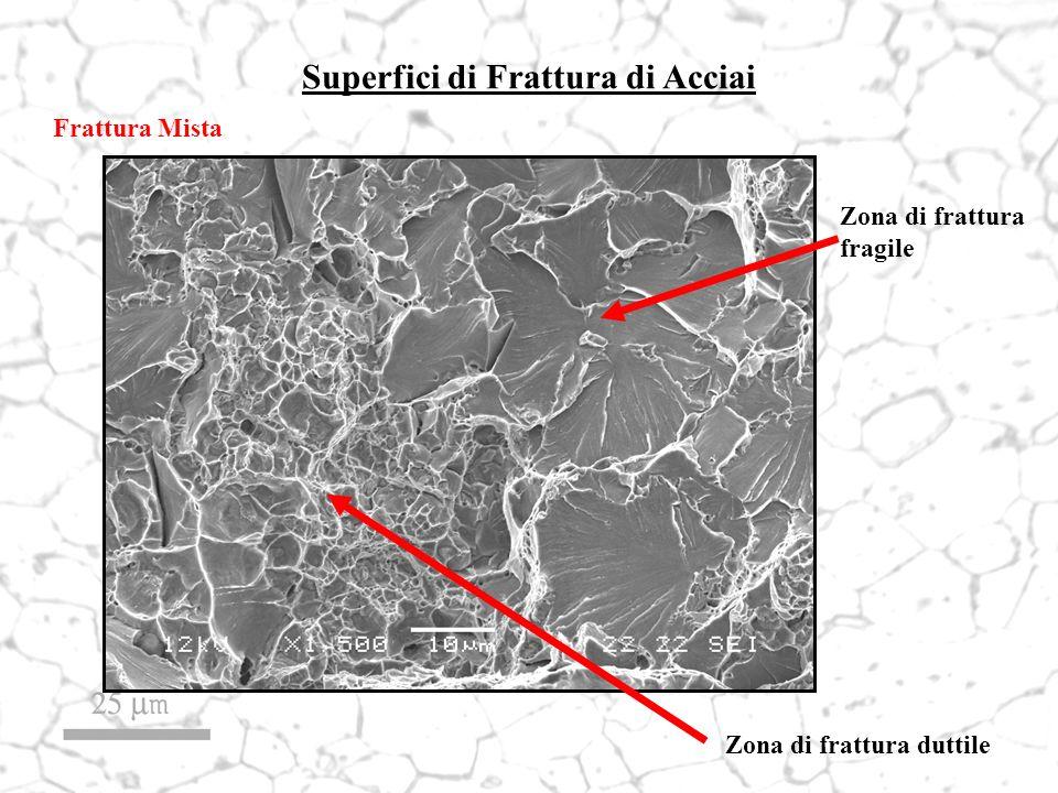 Superfici di Frattura di Acciai Frattura Mista Zona di frattura fragile Zona di frattura duttile