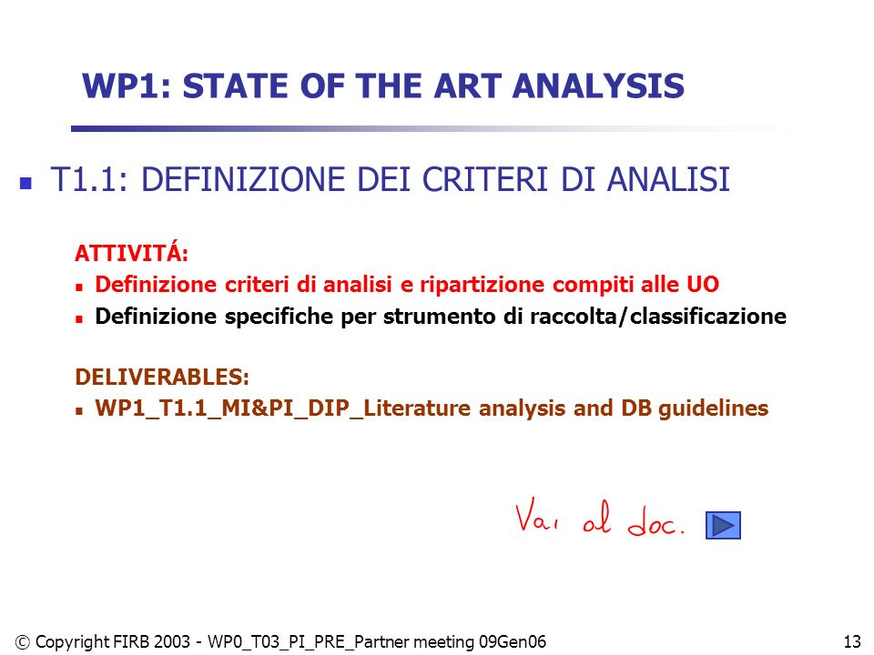 © Copyright FIRB 2003 - WP0_T03_PI_PRE_Partner meeting 09Gen0613 WP1: STATE OF THE ART ANALYSIS T1.1: DEFINIZIONE DEI CRITERI DI ANALISI ATTIVITÁ: Definizione criteri di analisi e ripartizione compiti alle UO Definizione specifiche per strumento di raccolta/classificazione DELIVERABLES: WP1_T1.1_MI&PI_DIP_Literature analysis and DB guidelines