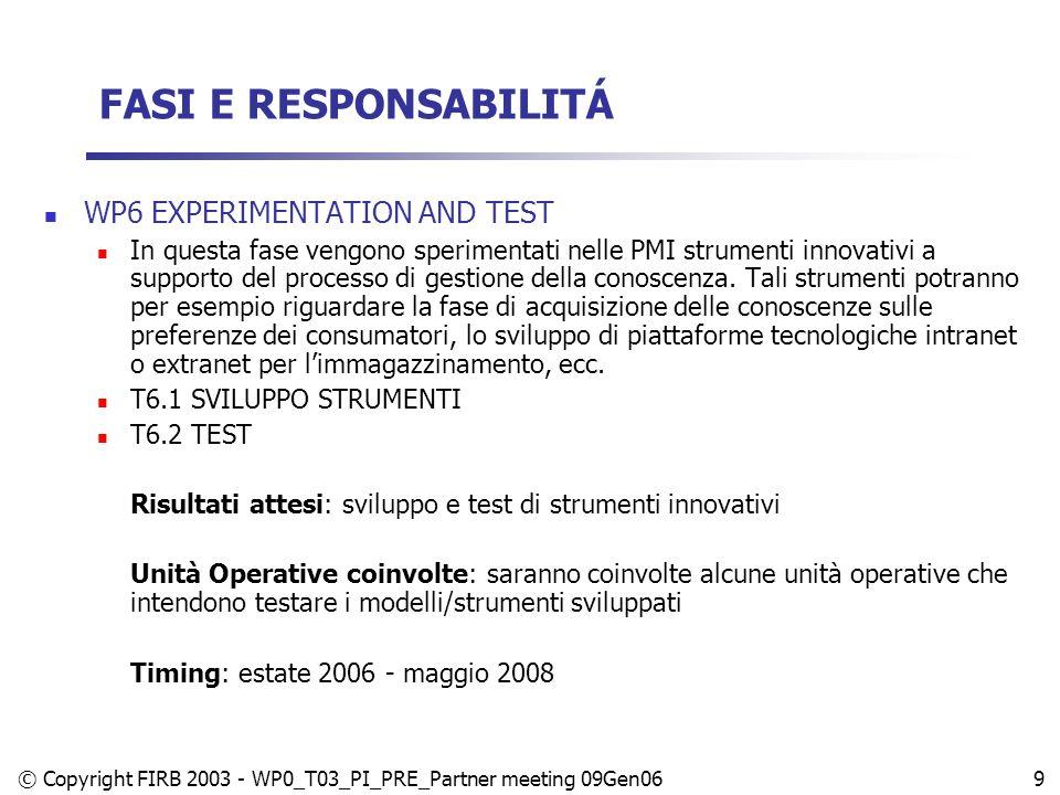 © Copyright FIRB 2003 - WP0_T03_PI_PRE_Partner meeting 09Gen069 WP6 EXPERIMENTATION AND TEST In questa fase vengono sperimentati nelle PMI strumenti innovativi a supporto del processo di gestione della conoscenza.