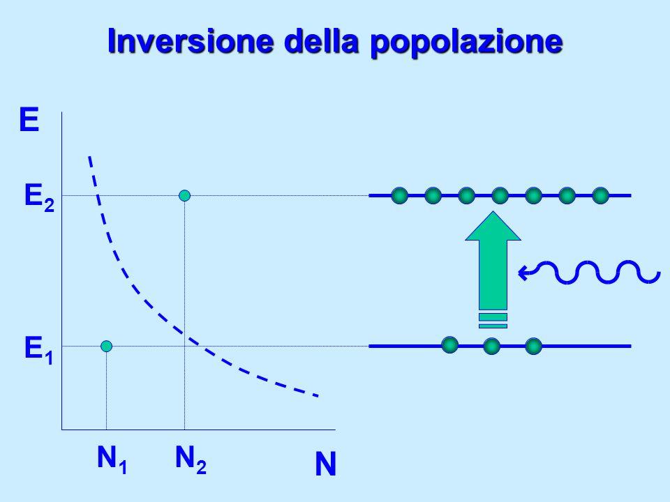Inversione della popolazione E N E1E1 E2E2 N2N2 N1N1