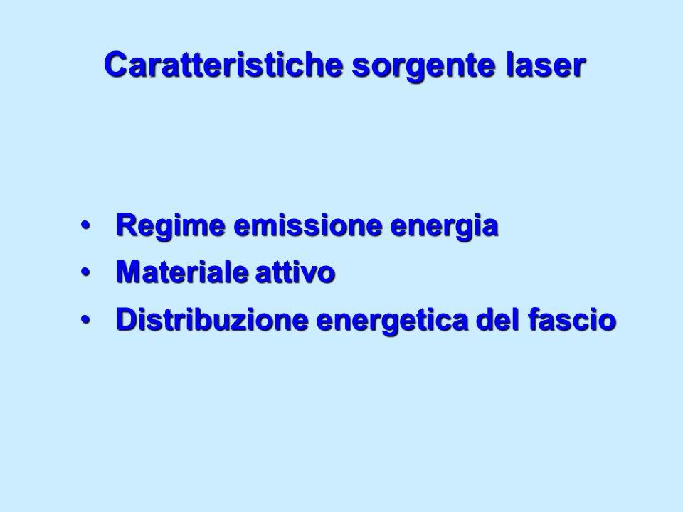 Regime emissione energiaRegime emissione energia Materiale attivoMateriale attivo Distribuzione energetica del fascioDistribuzione energetica del fasc