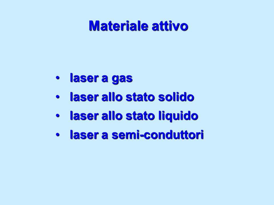 laser a gaslaser a gas laser allo stato solidolaser allo stato solido laser allo stato liquidolaser allo stato liquido laser a semi-conduttorilaser a