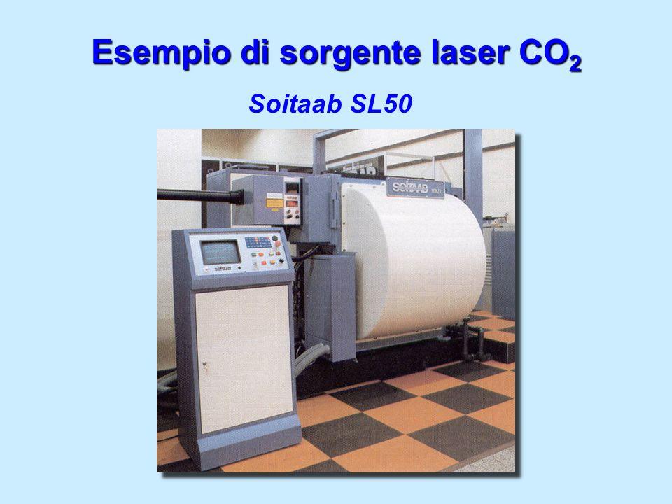 Esempio di sorgente laser CO 2 Soitaab SL50