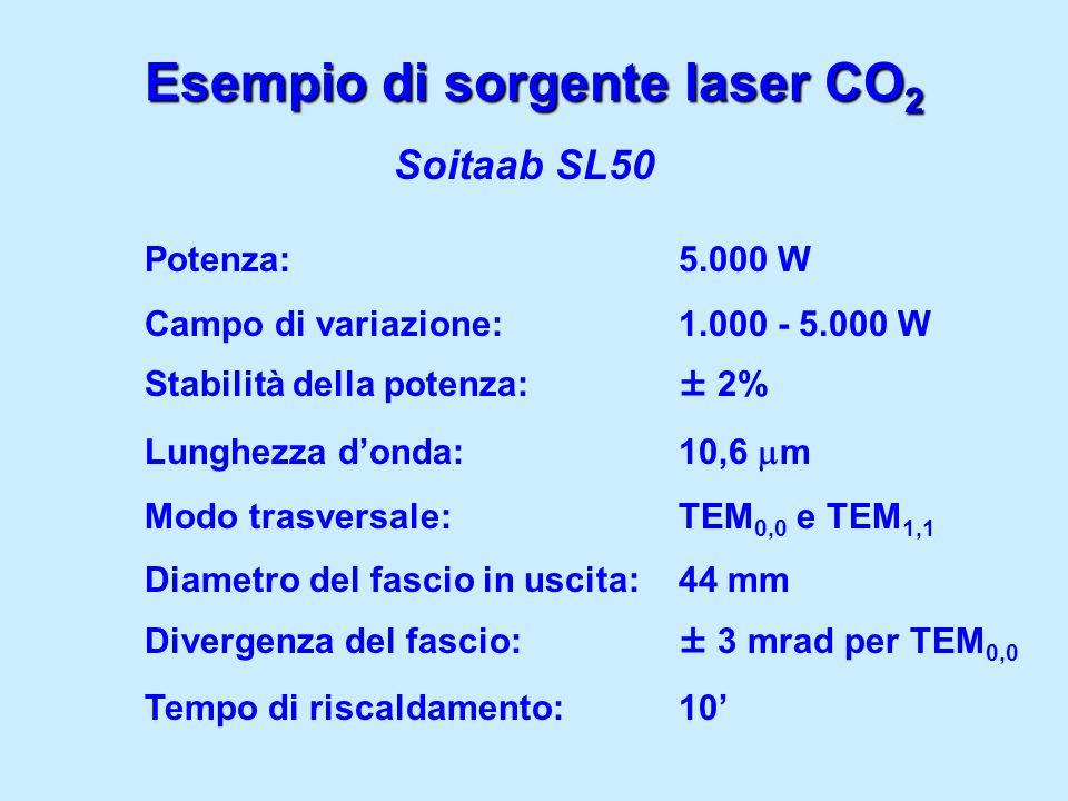 Esempio di sorgente laser CO 2 Soitaab SL50 Potenza:5.000 W Campo di variazione:1.000 - 5.000 W Stabilità della potenza:± 2% Lunghezza donda:10,6 m Mo
