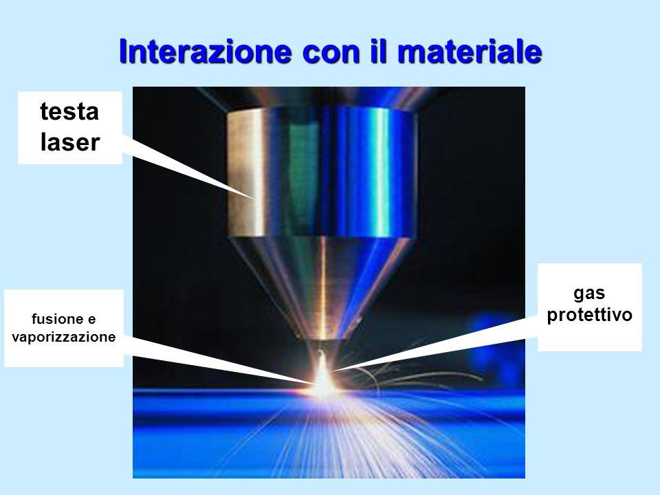 Interazione con il materiale testa laser fusione e vaporizzazione gas protettivo