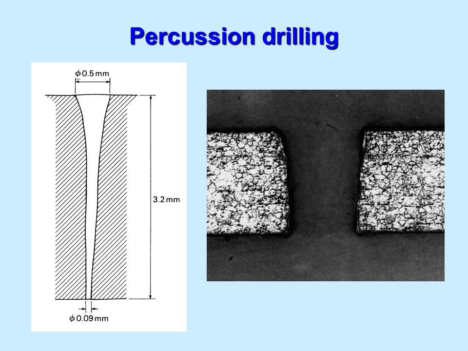 Percussion drilling