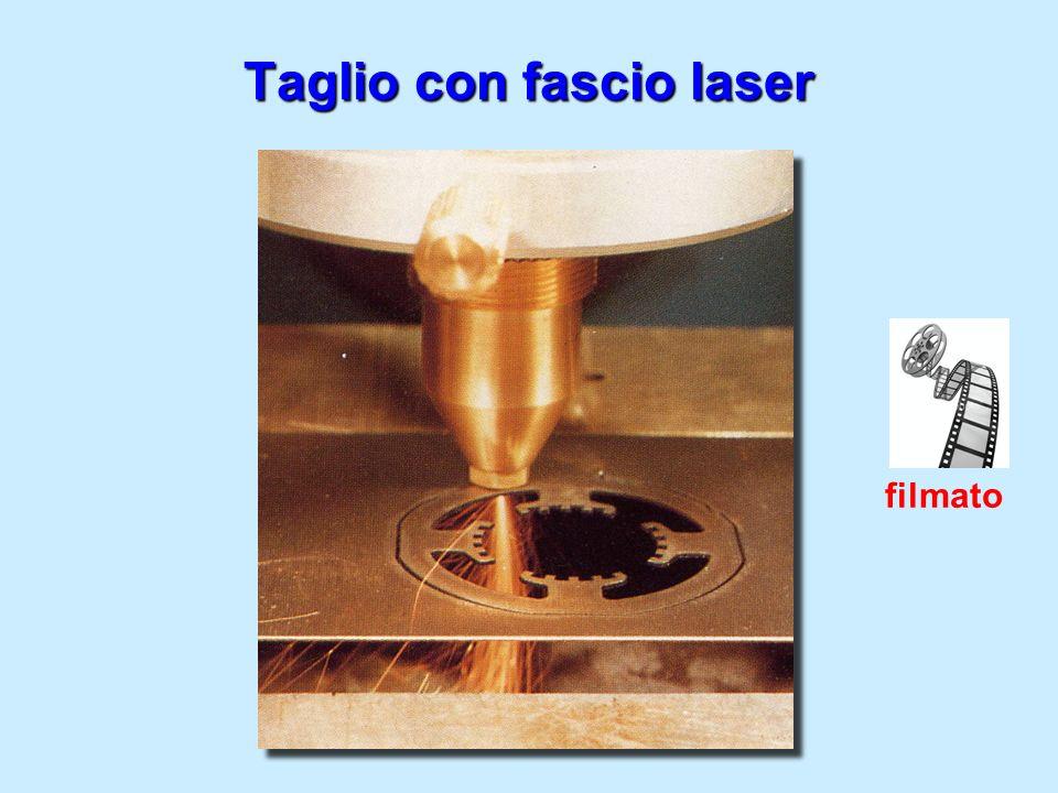 Taglio con fascio laser filmato