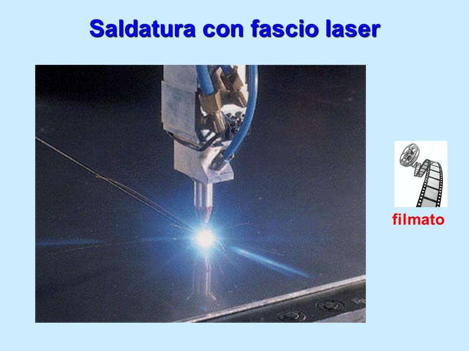 Saldatura con fascio laser filmato