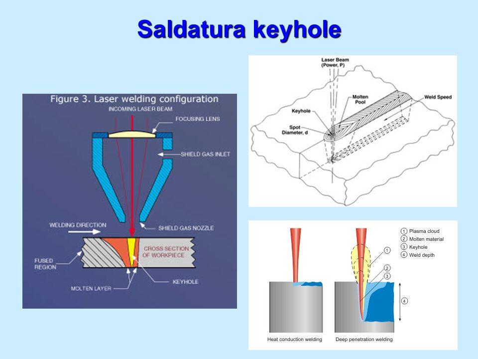 Saldatura keyhole