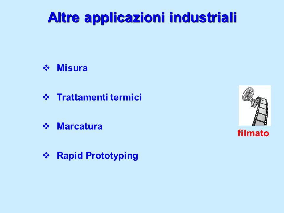 Altre applicazioni industriali Misura Trattamenti termici Marcatura Rapid Prototyping filmato