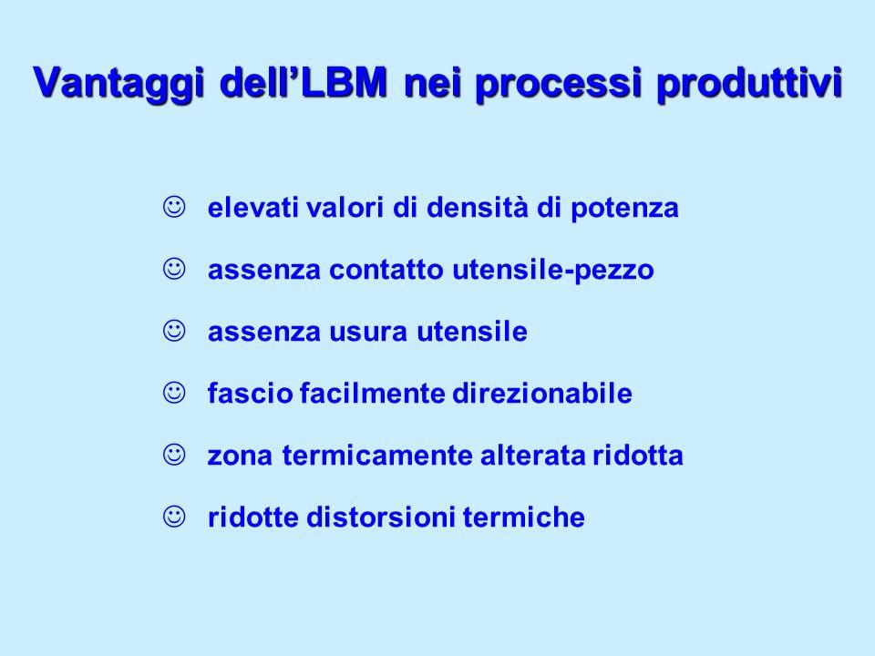 Vantaggi dellLBM nei processi produttivi elevati valori di densità di potenza assenza contatto utensile-pezzo assenza usura utensile fascio facilmente