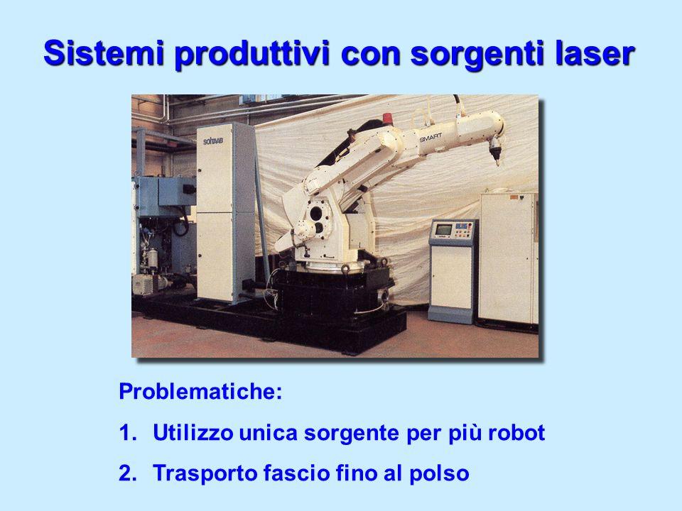 Sistemi produttivi con sorgenti laser Problematiche: 1.Utilizzo unica sorgente per più robot 2.Trasporto fascio fino al polso