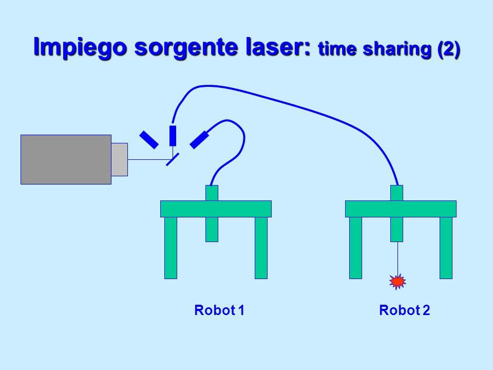 Impiego sorgente laser: time sharing (2) Robot 1Robot 2