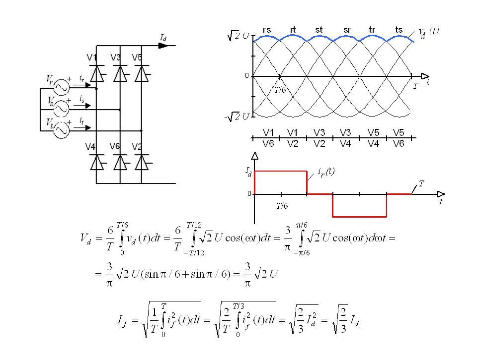 stabilità condizionata da Pcc sulla rete lato inverter Inverter a costante poli e zeri a p.r.