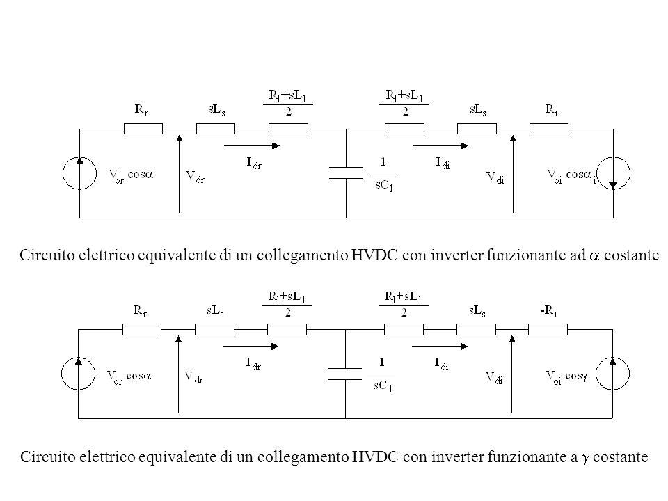 Circuito elettrico equivalente di un collegamento HVDC con inverter funzionante ad costante Circuito elettrico equivalente di un collegamento HVDC con inverter funzionante a costante