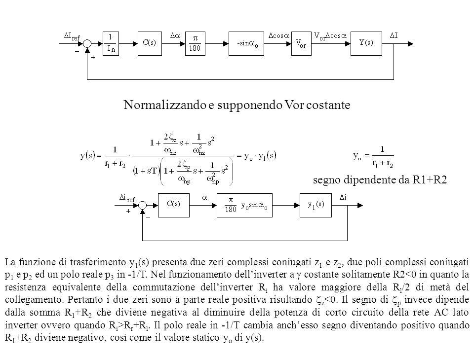 Normalizzando e supponendo Vor costante La funzione di trasferimento y 1 (s) presenta due zeri complessi coniugati z 1 e z 2, due poli complessi coniugati p 1 e p 2 ed un polo reale p 3 in -1/T.