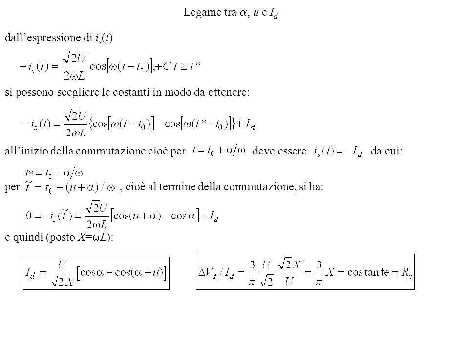Legame tra, u e I d dallespressione di i s (t) si possono scegliere le costanti in modo da ottenere: allinizio della commutazione cioè per deve essere da cui: per, cioè al termine della commutazione, si ha: e quindi (posto X= L):