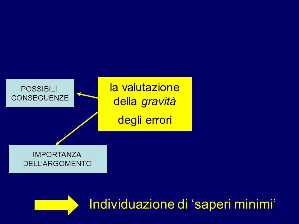 la valutazione della gravità degli errori POSSIBILI CONSEGUENZE IMPORTANZA DELLARGOMENTO Individuazione di saperi minimi