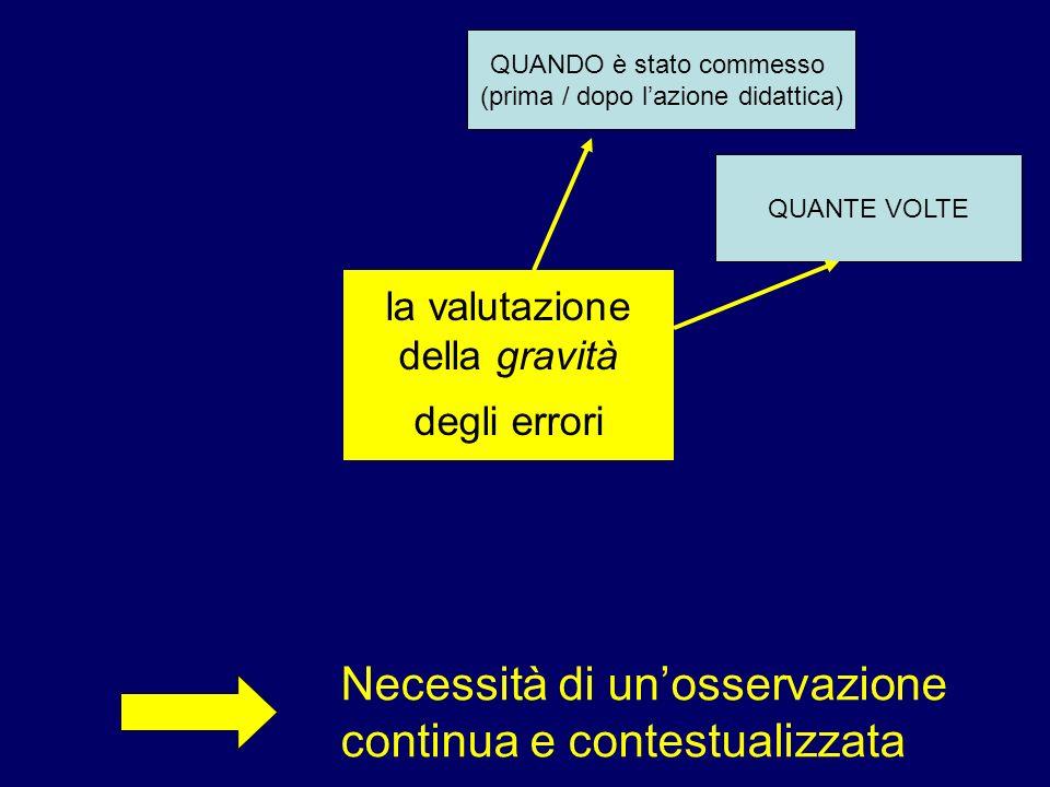 la valutazione della gravità degli errori QUANDO è stato commesso (prima / dopo lazione didattica) QUANTE VOLTE Necessità di unosservazione continua e
