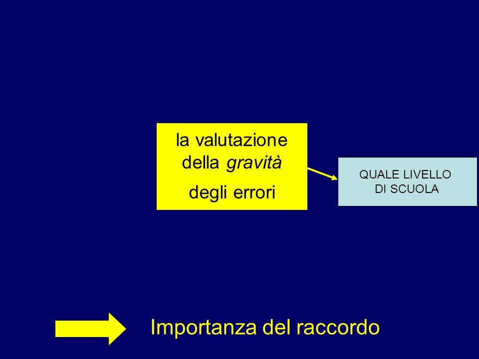 la valutazione della gravità degli errori QUALE LIVELLO DI SCUOLA Importanza del raccordo