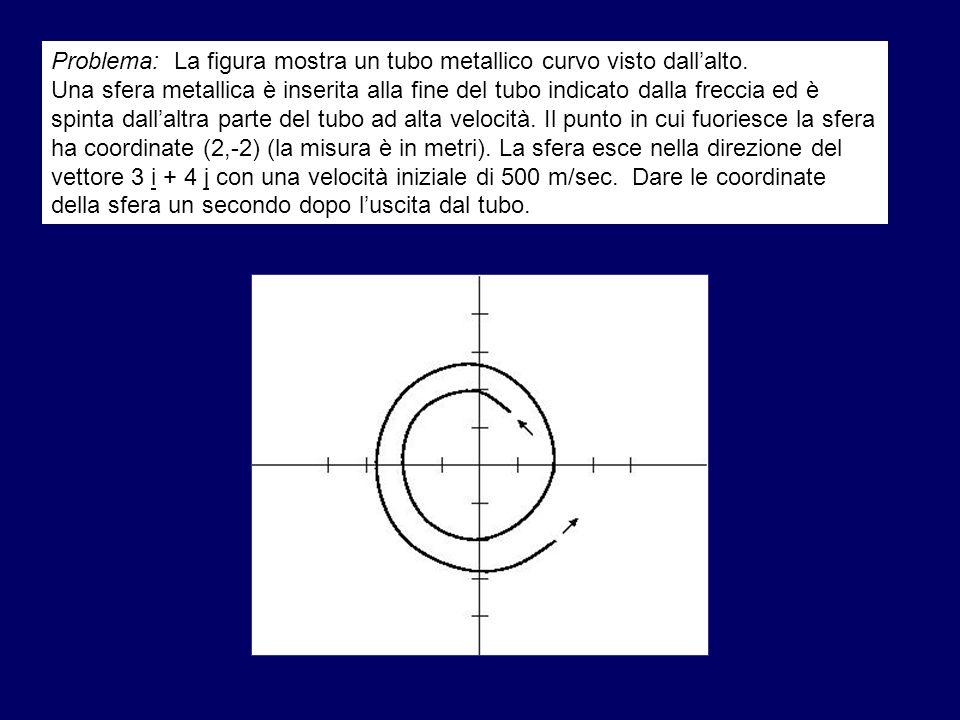 Problema: La figura mostra un tubo metallico curvo visto dallalto. Una sfera metallica è inserita alla fine del tubo indicato dalla freccia ed è spint