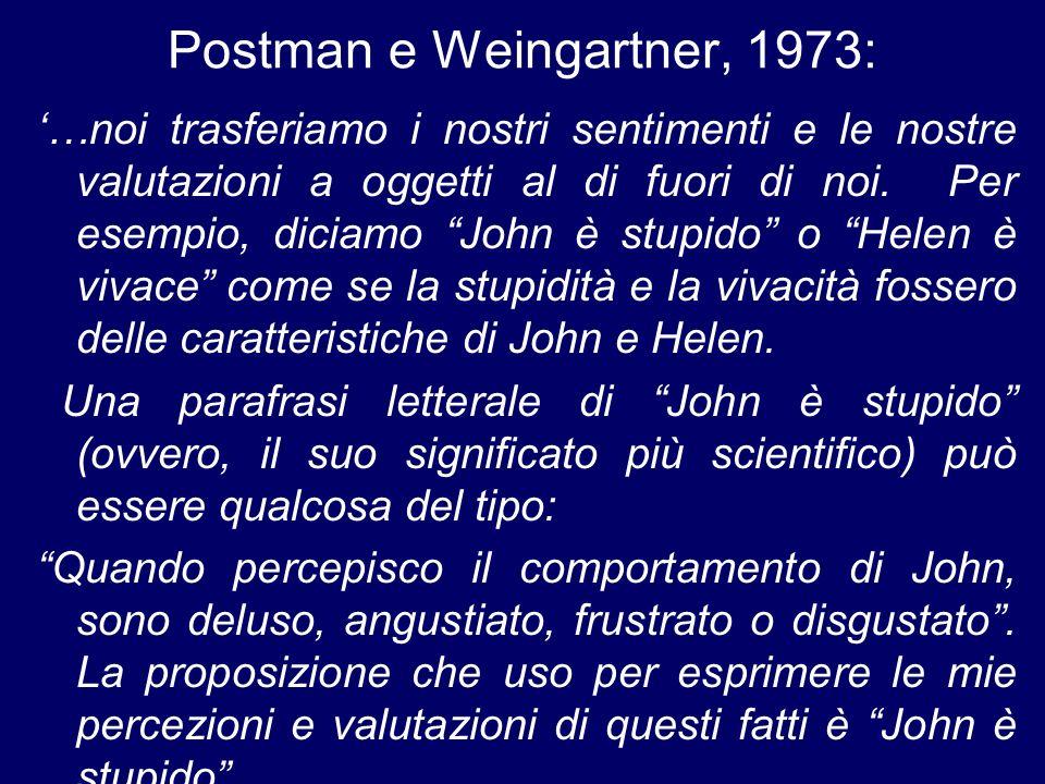 Postman e Weingartner, 1973: …noi trasferiamo i nostri sentimenti e le nostre valutazioni a oggetti al di fuori di noi. Per esempio, diciamo John è st