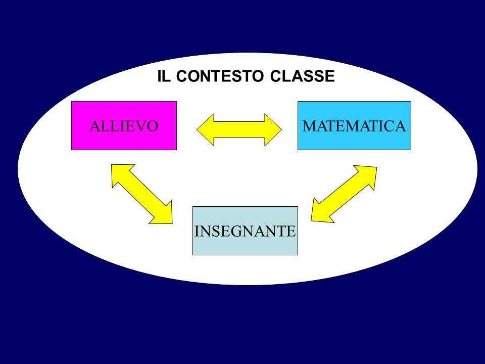 ALLIEVO INSEGNANTE MATEMATICA IL CONTESTO CLASSE