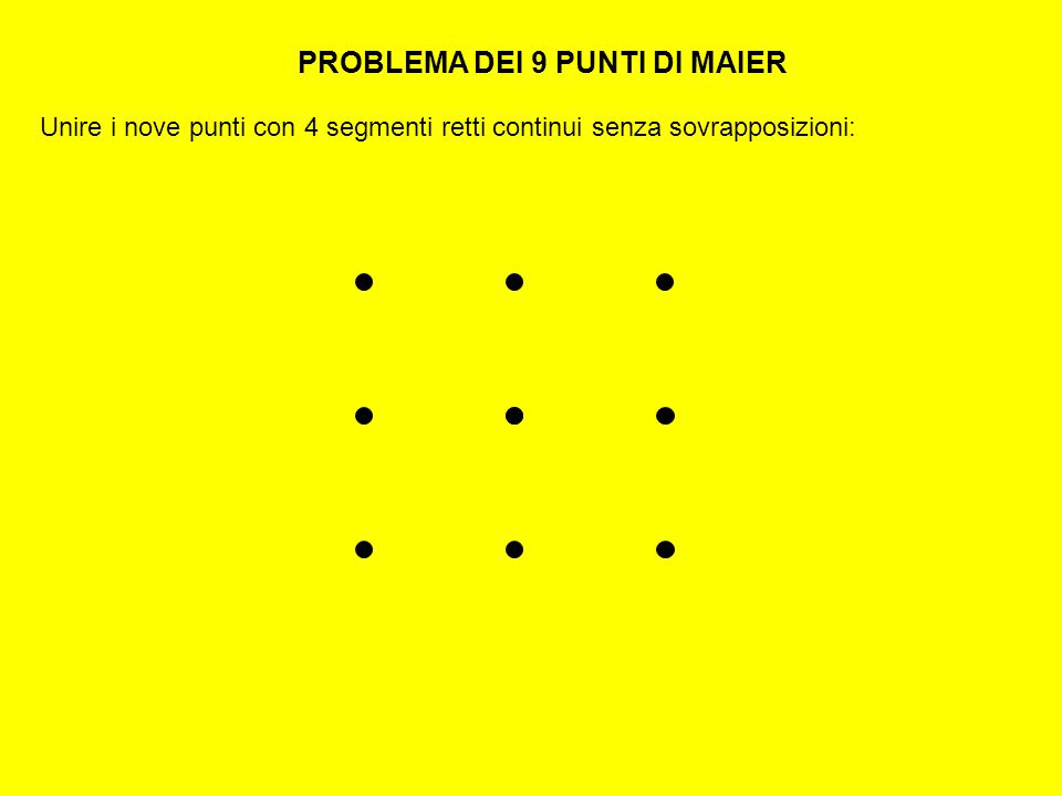 PROBLEMA DEI 9 PUNTI DI MAIER Unire i nove punti con 4 segmenti retti continui senza sovrapposizioni: