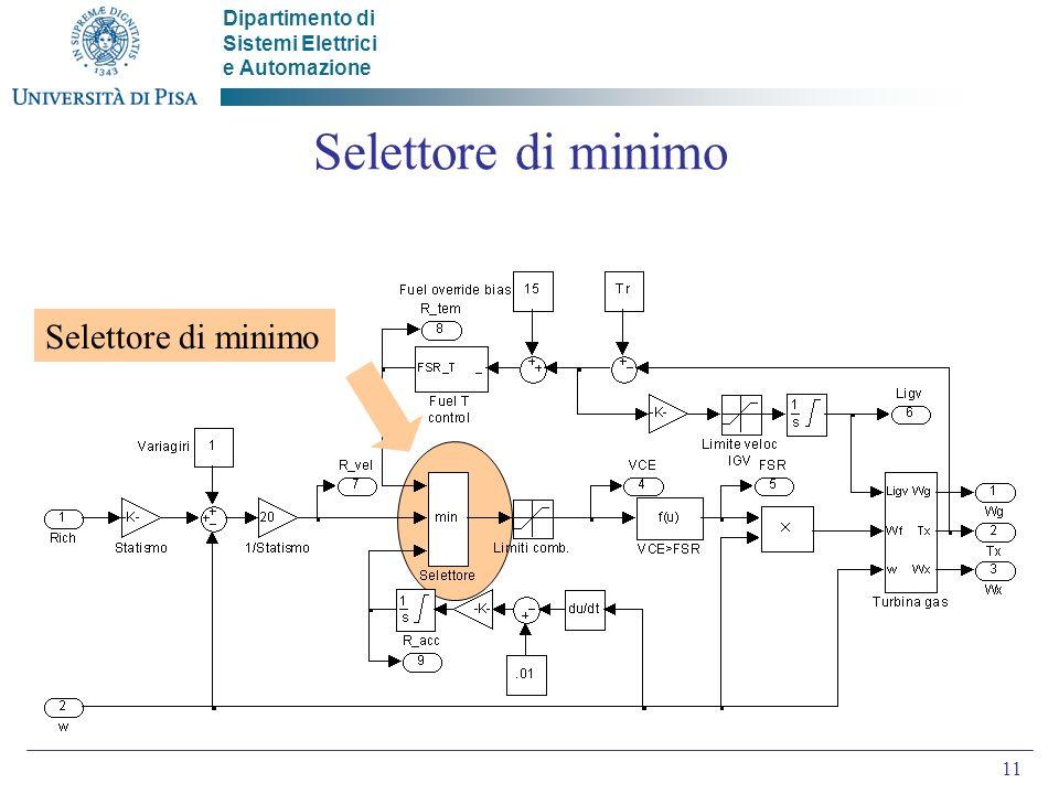 Dipartimento di Sistemi Elettrici e Automazione 11 Selettore di minimo